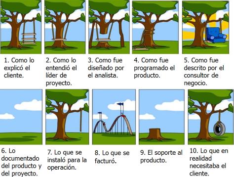 Comunicación empresa